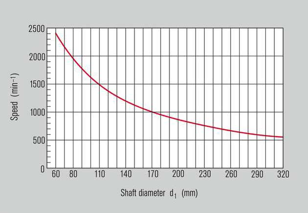 chart-4600-whit-shut-down