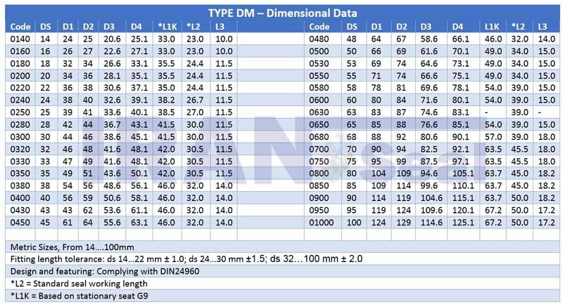 ابعاد-اندازه-مکانیکال-سیل-dm