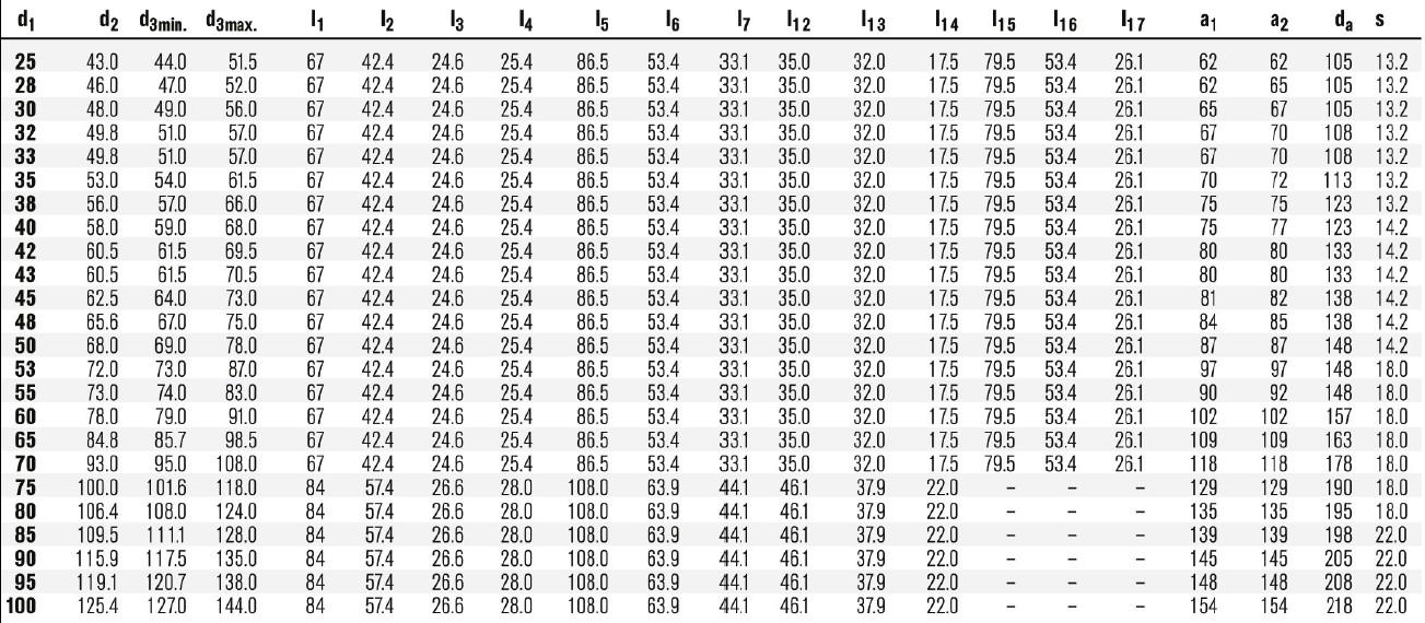 ایعاد و اندازه مگاسیل ms kartus 910 t