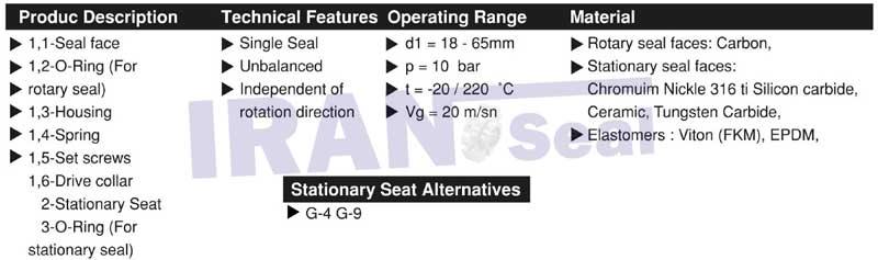 مشخصات-فنی-مکانیکال-سیل-ms62