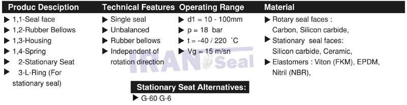 مشخصات-فنی-مگاسیل-ms-220-z