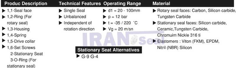مشخصات-فنی-مگاسیل-ms-250
