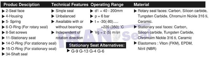 مشخصات-فنی-مگاسیل-ms-481-t