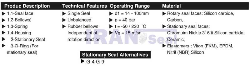 مشخصات-فنی-مگاسیل-ms-502