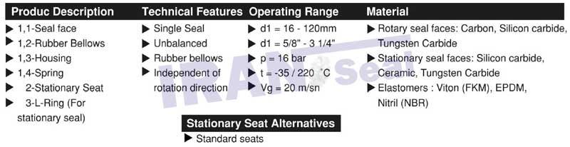 مشخصات-فنی-مگاسیل-ms-580