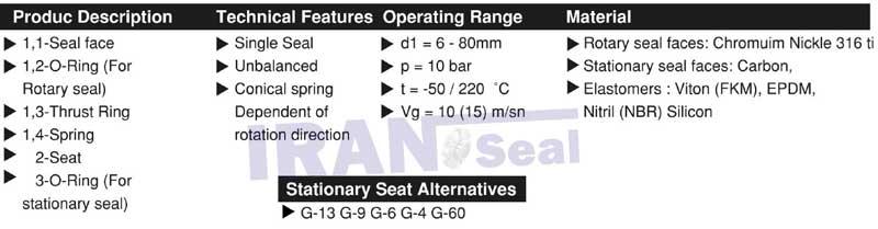 مشخصات-فنی-مگا-سیل-ms-3